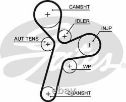 Portes K015634xs Timing Belt Set