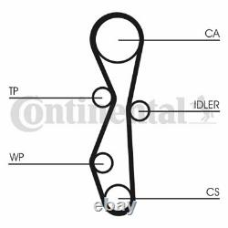 Zahnriemensatz Conti Synchrobelt Kit Contitech Ct1142k1